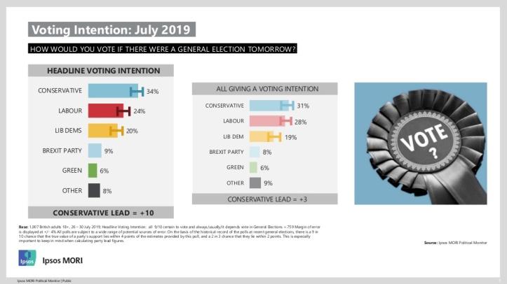 ipsos-mori-politicial-monitor-july-2019-3-1024